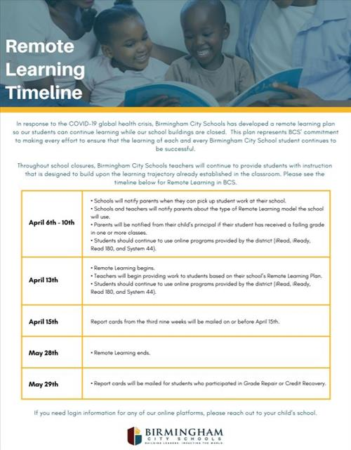 Remote Learning Timeline